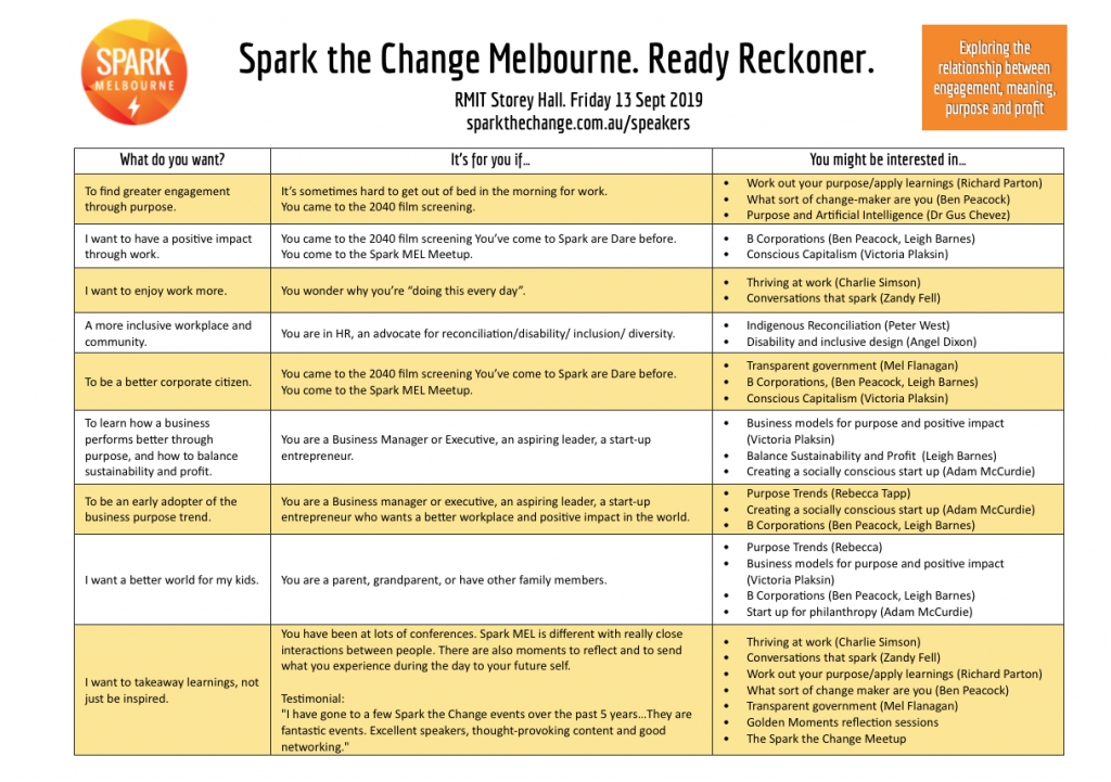 Spark the Change content reckoner